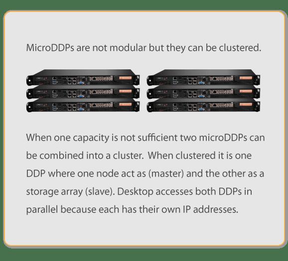 MicroDDPs in Cluster